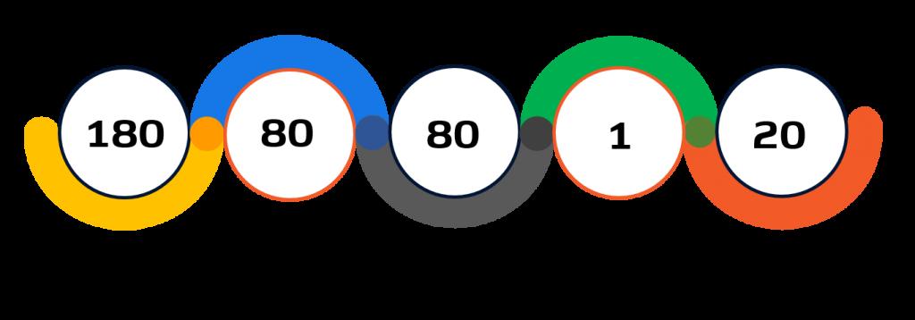 Statistiche pesistica paralimpica Tokyo 2020