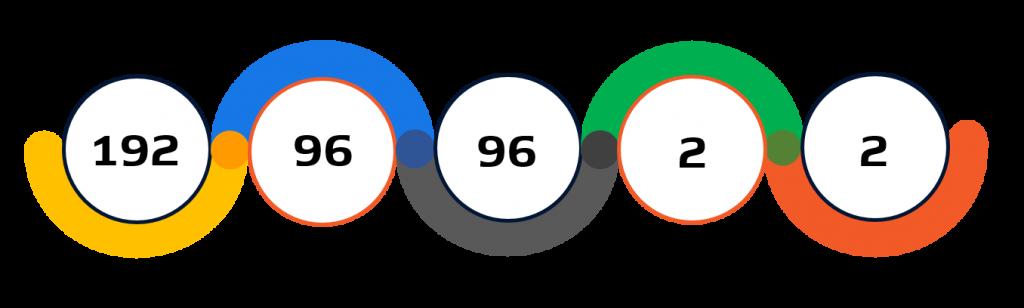 Statistiche sitting volley Tokyo 2020